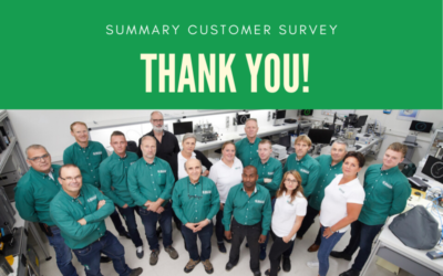 Summary of the results of the customer survey for 2020