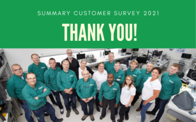 Summary of the results of the customer survey for 2021